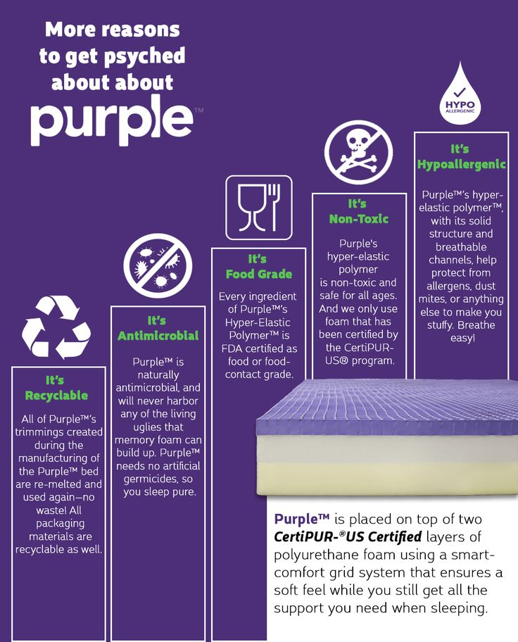 Memory foam mattress or pillow top? See how they stack up with a new type: Hyper-Elastic Polymer aka The Purple® Mattress.
