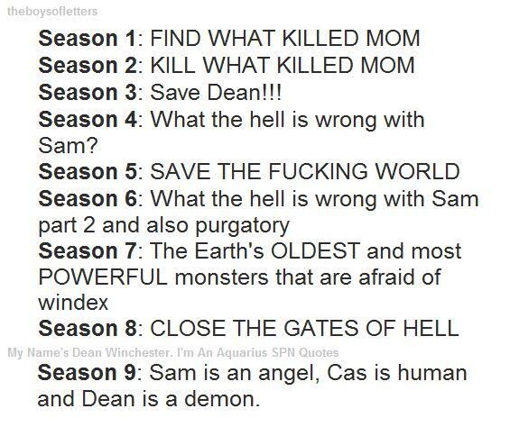 supernatural season summary - Google Search