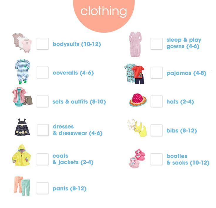 Πάνω από 25 κορυφαίες ιδέες για Newborn clothes checklist στο ...