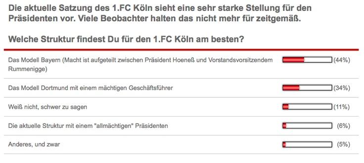 Welche Struktur ist für den 1. FC Köln am Besten?