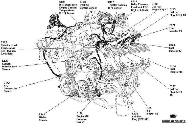 Ford f150, F150, Diagram