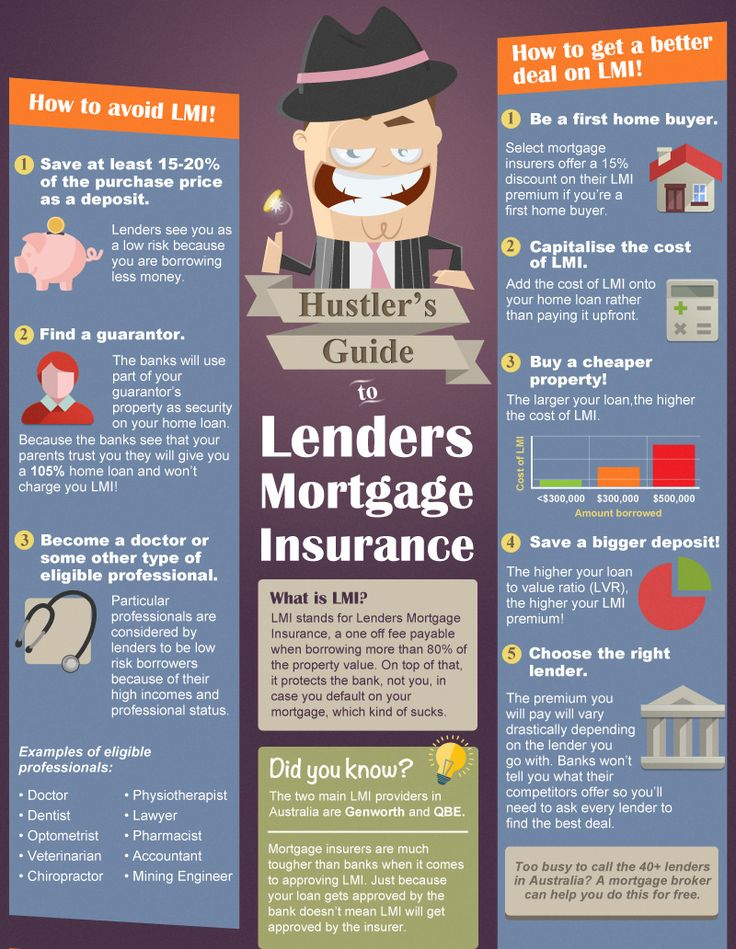 How To Dodge Mortgage Insurance Fees When Applying For A Home Loan [Infographic]   Lifehacker Australia
