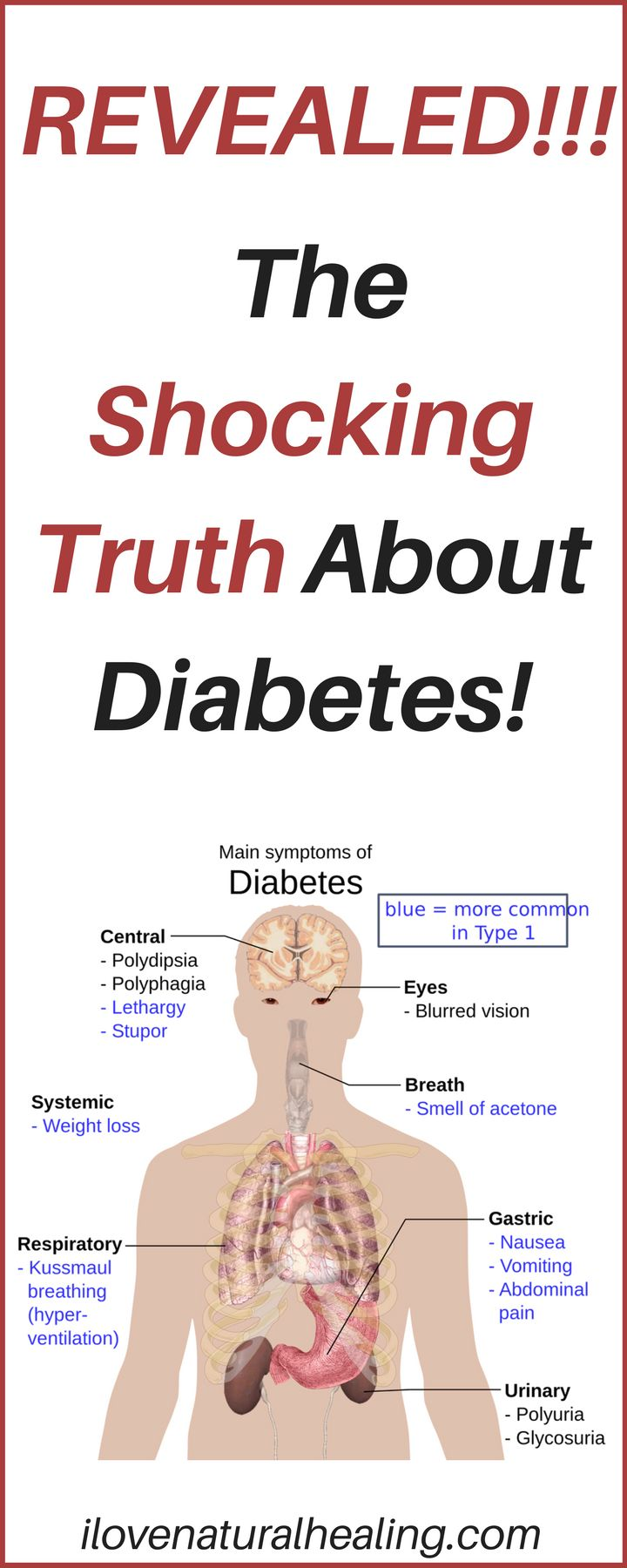 """How to cure for diabetes-This information sheds new light on how diabetes sufferers get the condition and how they can turn their illness around for good. The new finding on diabetes is being called """"The Diabetes-Reversing Breakthrough"""" all through the western world. I would like to extend the opportunity to anyone who either suffers from type 1 or type 2 diabetes, or is at high risk of getting the disease."""