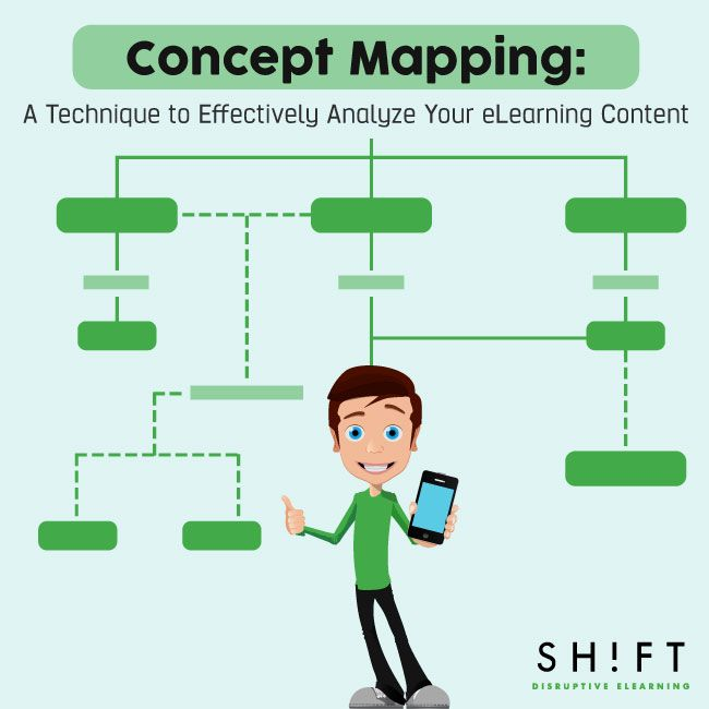 Using Concept-Mapping Techniques for eLearning Content Analysis