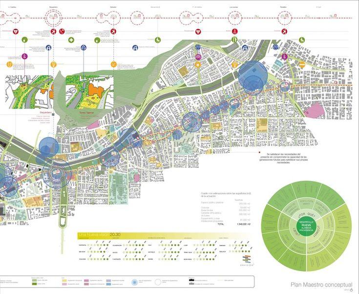 Lámina 03. Image Cortesía de Luis Vidal + Arquitectos - La singularidad de la propuesta de LVA frente a los otros proyectos presentados, es su ambición y naturaleza transformadora, que propone un visionario modelo evolutivo de regeneración urbana que va más allá de las soluciones de transporte. Tomando como referencia otros casos de éxito implantados en ciudades europeas, como puede ser Bilbao Ría 2000