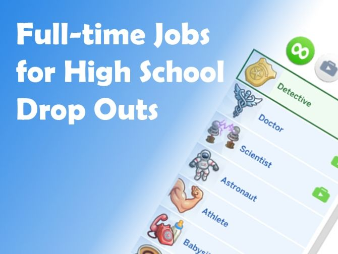 introduction for high school drop out When girls don't graduate, we all fail 5 introduction approximately 1,000 high school students will drop out with each hour that passes in a school day in america.
