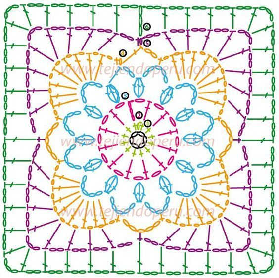 Luty Artes Crochet: Motivos e gráficos de crochê