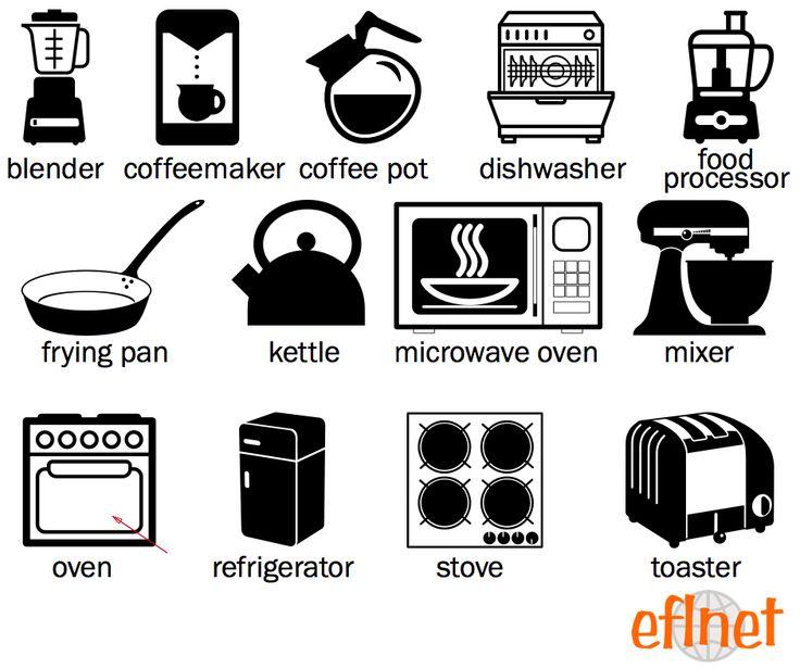 Kitchen - Worksheet 1 | EFLnet