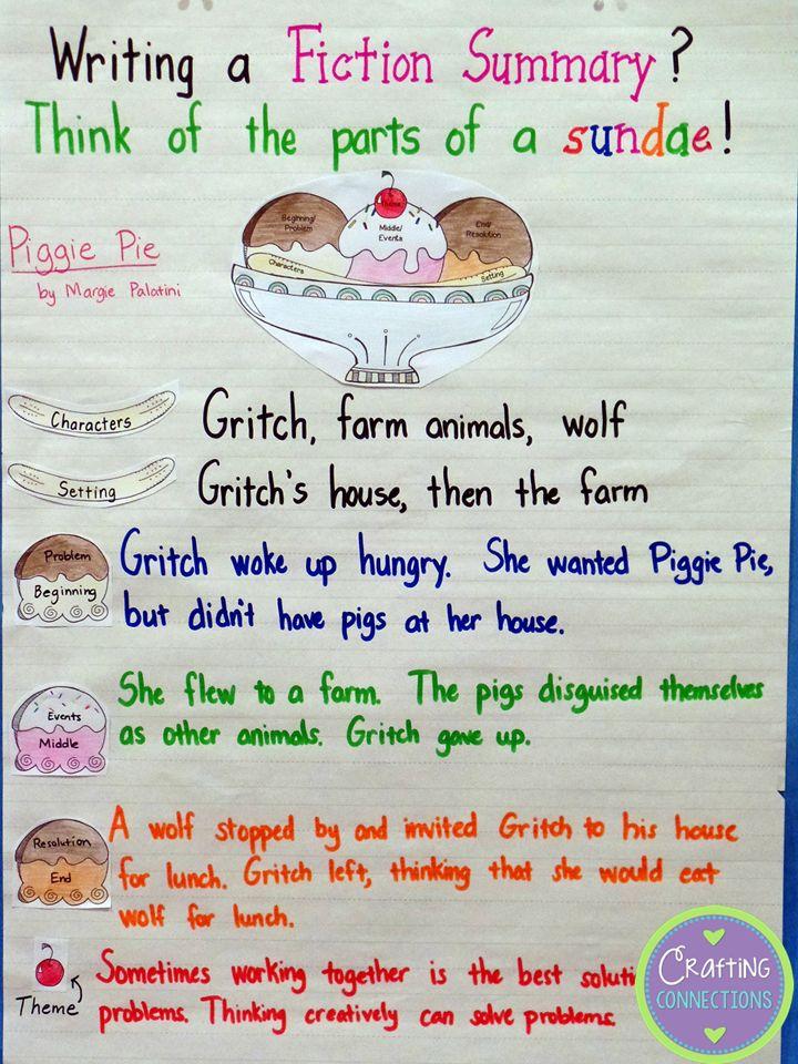 Teaching how to write a summary elementary