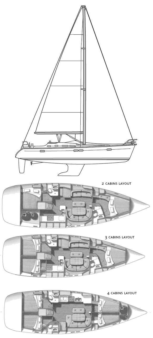 oceanis 473  beneteau  drawing on sailboatdata com