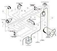 13 best harley davidson golf carts images on pinterest. Black Bedroom Furniture Sets. Home Design Ideas