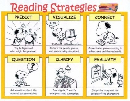 Snoopy reading strategies