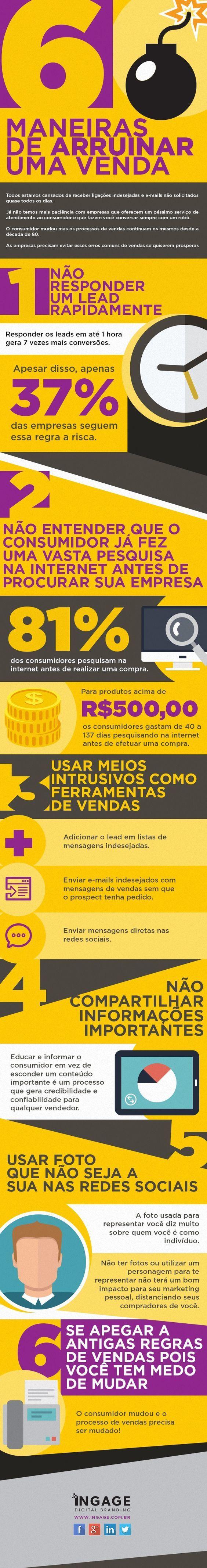 Infografico_Ingage_Vendas: