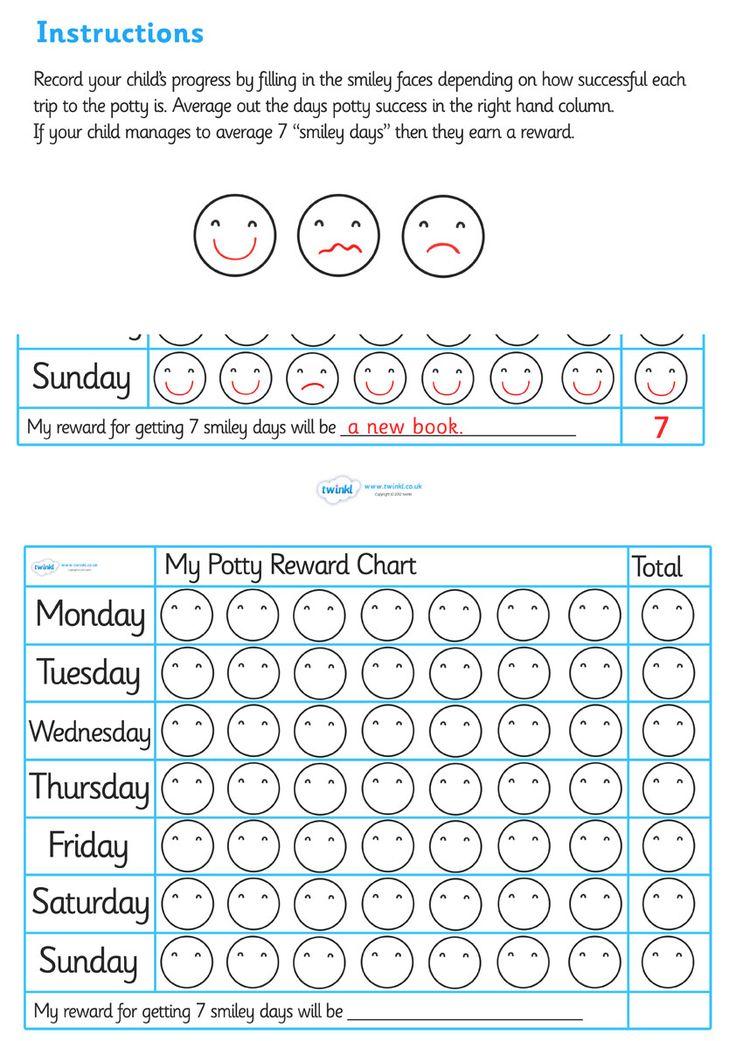 potty progress chart