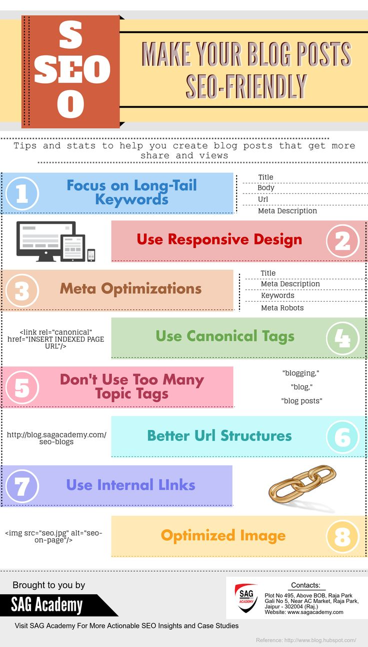 Welcome to the Beginner's Guide to SEO! - Moz