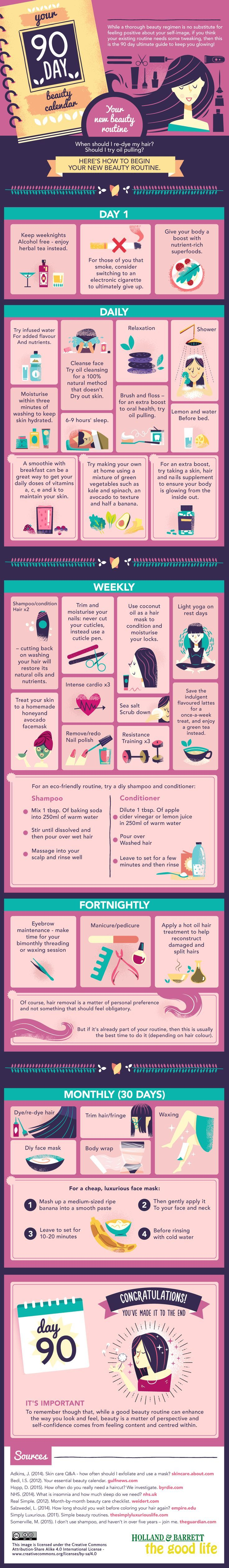 Beauty // Holland and Barrett present a 90-day schedule to make sure you remain at your beautiful best in a completely healthy way—all in a wonderful infographic.