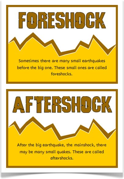 Earthquakes Fact Cards - Treetop Displays - A set of 18 A5 fact cards that give fun and interesting facts about earthquakes. Each fact card has a key word heading, making this set an excellent topic word bank! Great for discussions and introducing this topic! Visit our website for more information and for other printable resources by clicking on the provided links. Designed by teachers for Early Years (EYFS), Key Stage 1 (KS1) and Key Stage 2 (KS2).