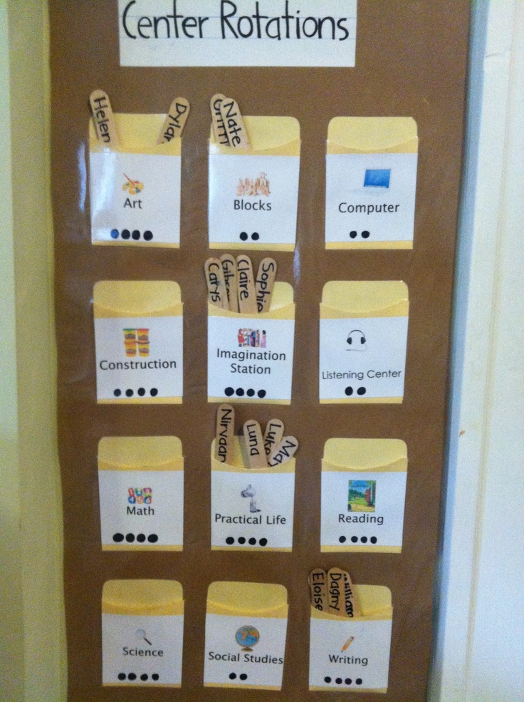 Classroom Rotation Ideas ~ Best images about center rotation on pinterest