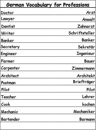 German Vocabulary Words for Professions - Learn German. JN: kochen can't be wright...