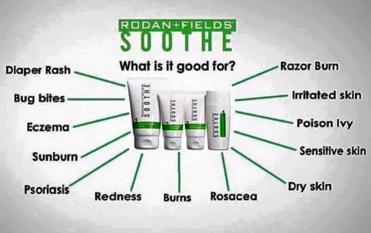 What's our Soothe regimen good for? I use it on my…