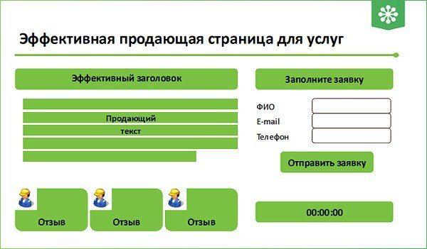 Продающая страница для услуг http://mxmf.ru/prodayushhaya-stranica-dlya-uslug.html