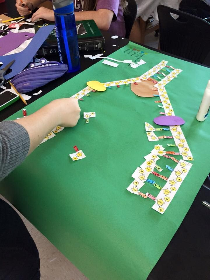 Robin Bulleri's activity for teaching DNA replication to AP Biology students