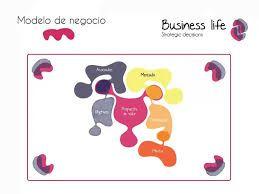 modelo de negocio business life - Buscar con Google www.businesslifemodel.com