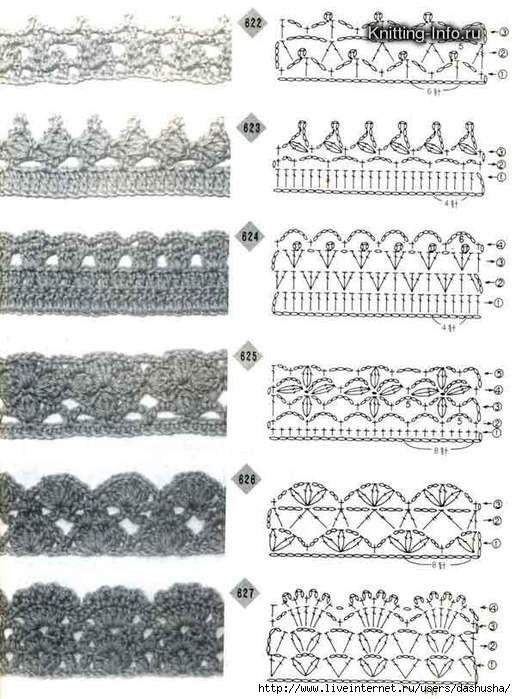Crochet edges, edging diagrams for a afghan, blanket, scarf, pillowcase ........