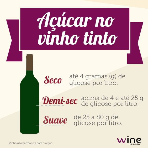 Aprenda a diferenciar os tipos de vinho tinto. #wine #vinho #vinhotinto: