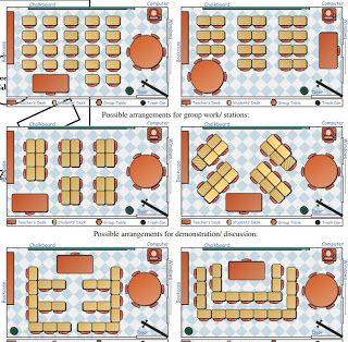 ways to arrange classroom desks - Google Search