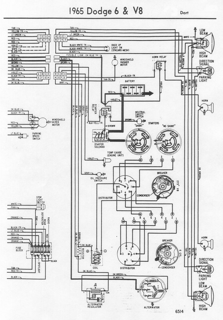 65' front wiring diagram | Mopar muscle | Dodge