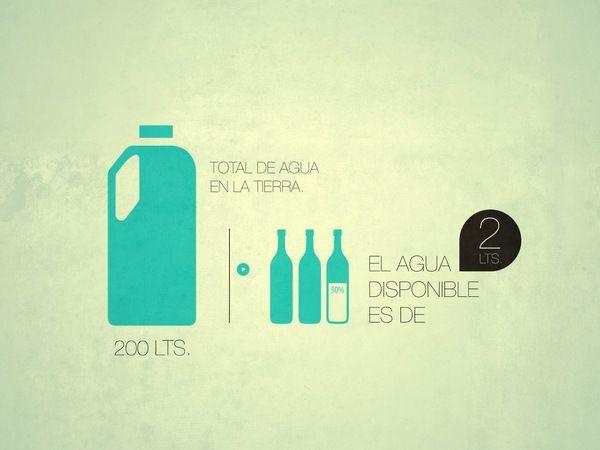 aqua infographic by martin liveratore
