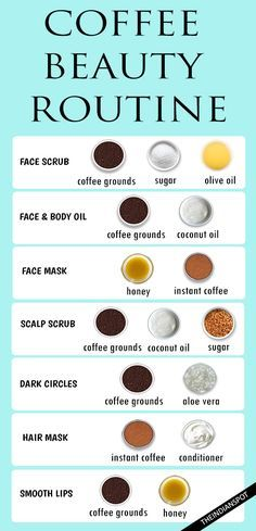 BEST BEAUTY TIPS USING COFFEE (Greatest Pores and skin Cures)