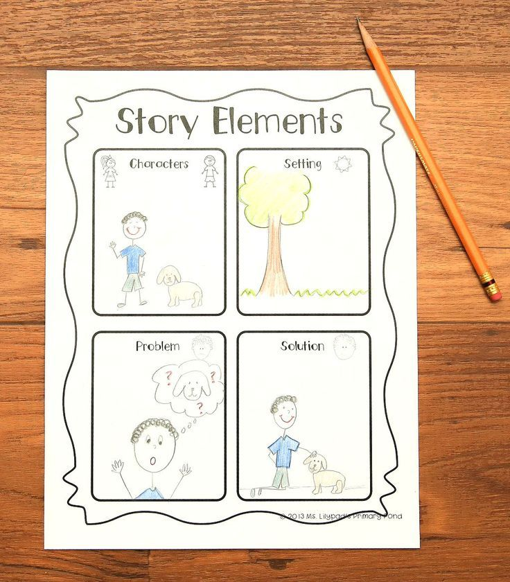 elements characters essay Creating characters like most literary elements, character depends on other have students write an essay that defines and analyzes characterization as a.