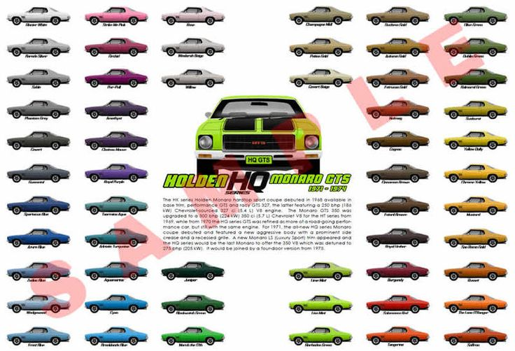 Holden HQ Monaro customised print 1971 to 1974 colour chart