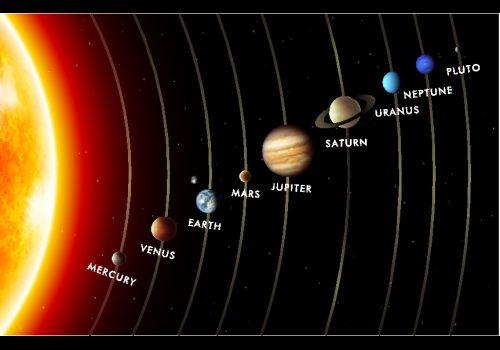 Mercúrio, Vênus, Terra, Marte, Júpiter, Saturno, Urano e Netuno são os oito planetas que compõem o Sistema Solar.