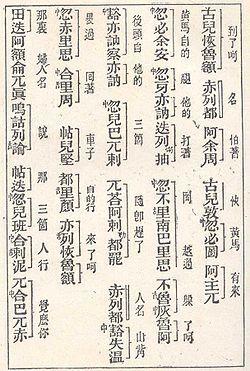 language, Agglutinative languages, Languages of China, Languages ...