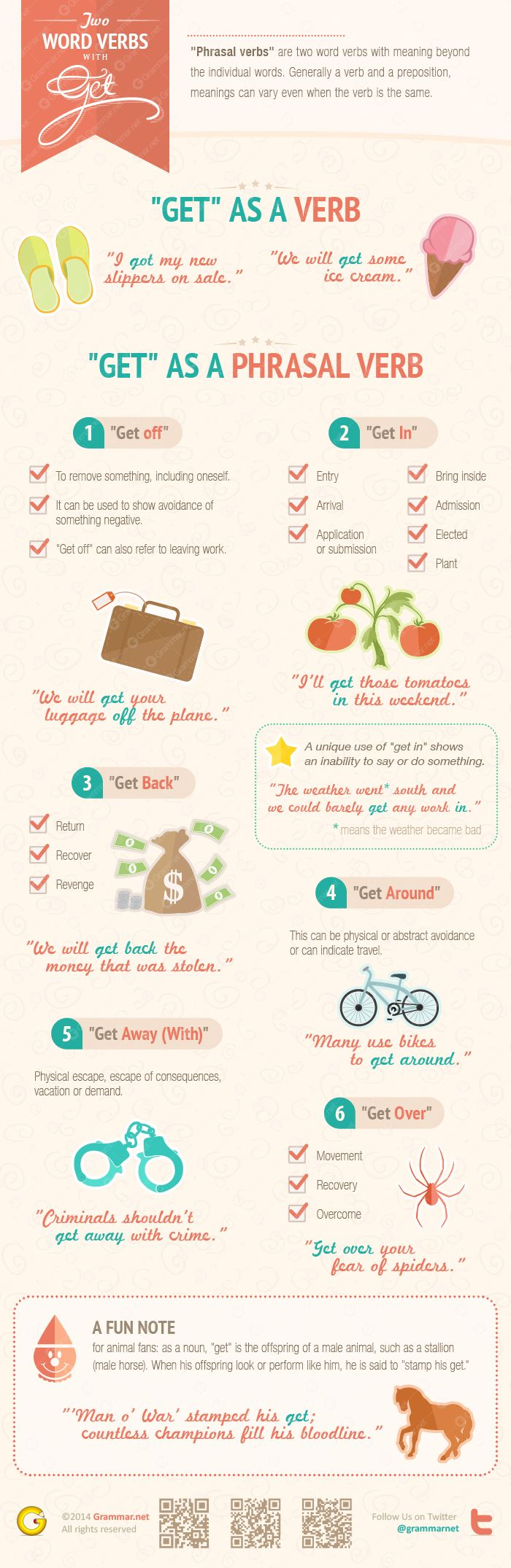 """Two-Word Verbs with 'Get'"" (#INFOGRAPHIC) #ELL #ELD #ESL"