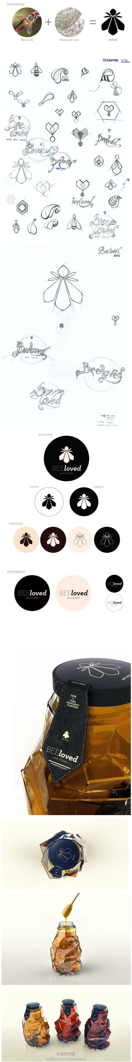 Process/Development of Beeloved / honey / logo / identity / branding / sketches / design / packaging / sketch