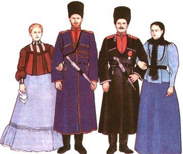 Конспект урока по кубановедению в 4 классе по теме: «Одежда жителей Кубани»