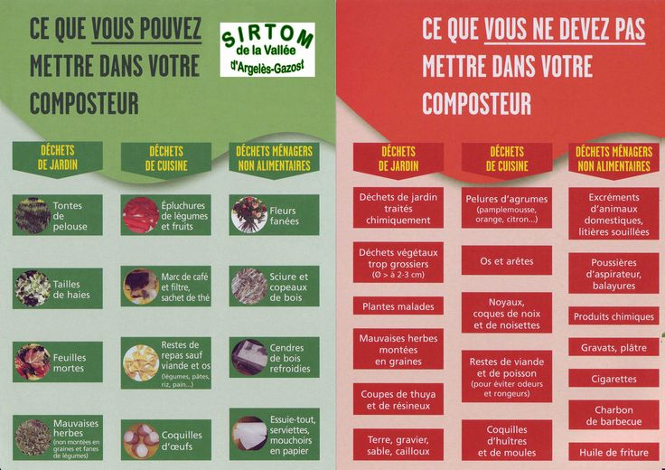 http://www.argeles-gazost.fr/fichiers/000035guide_composteurs.jpg
