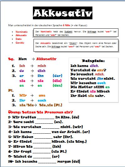 47 best Pronomen images on Pinterest | Learn german, German grammar ...
