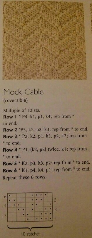 Mock Cable Knitting Stitch....