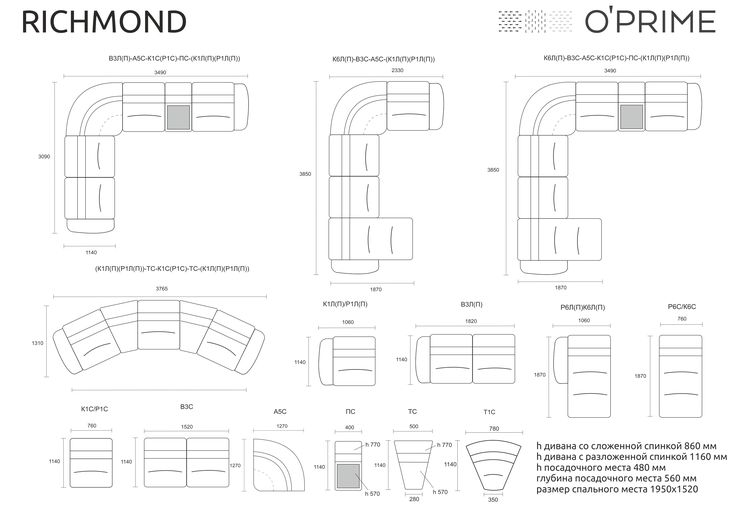 Схема модели