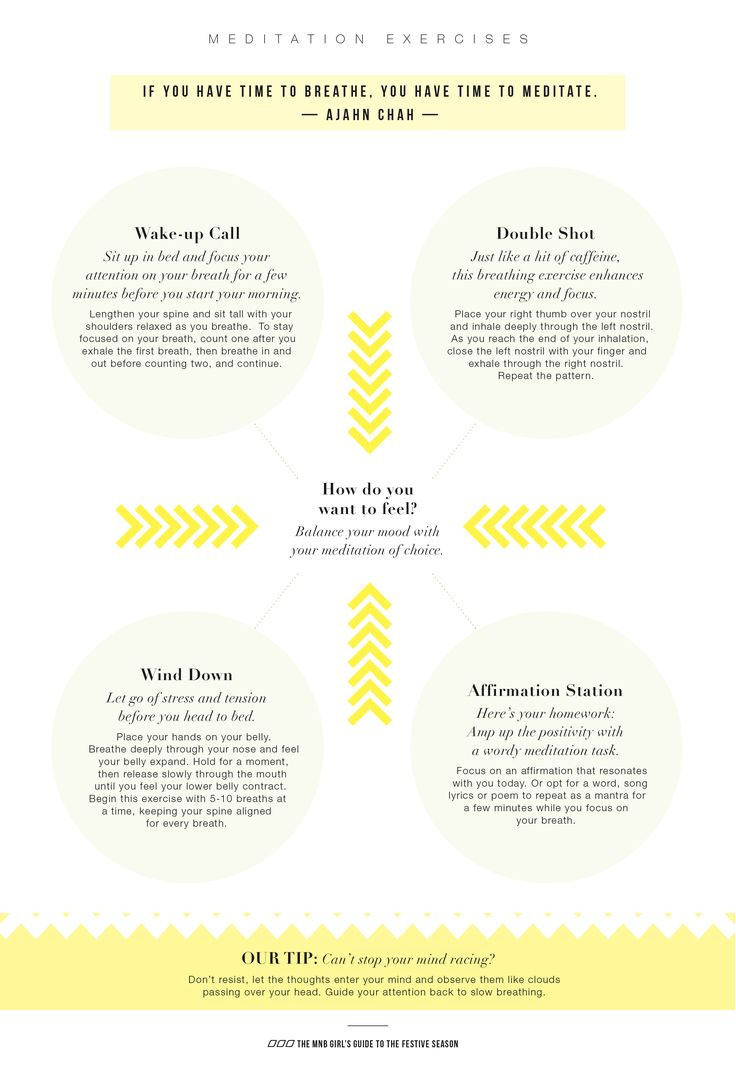 Meditation exercises for sleep