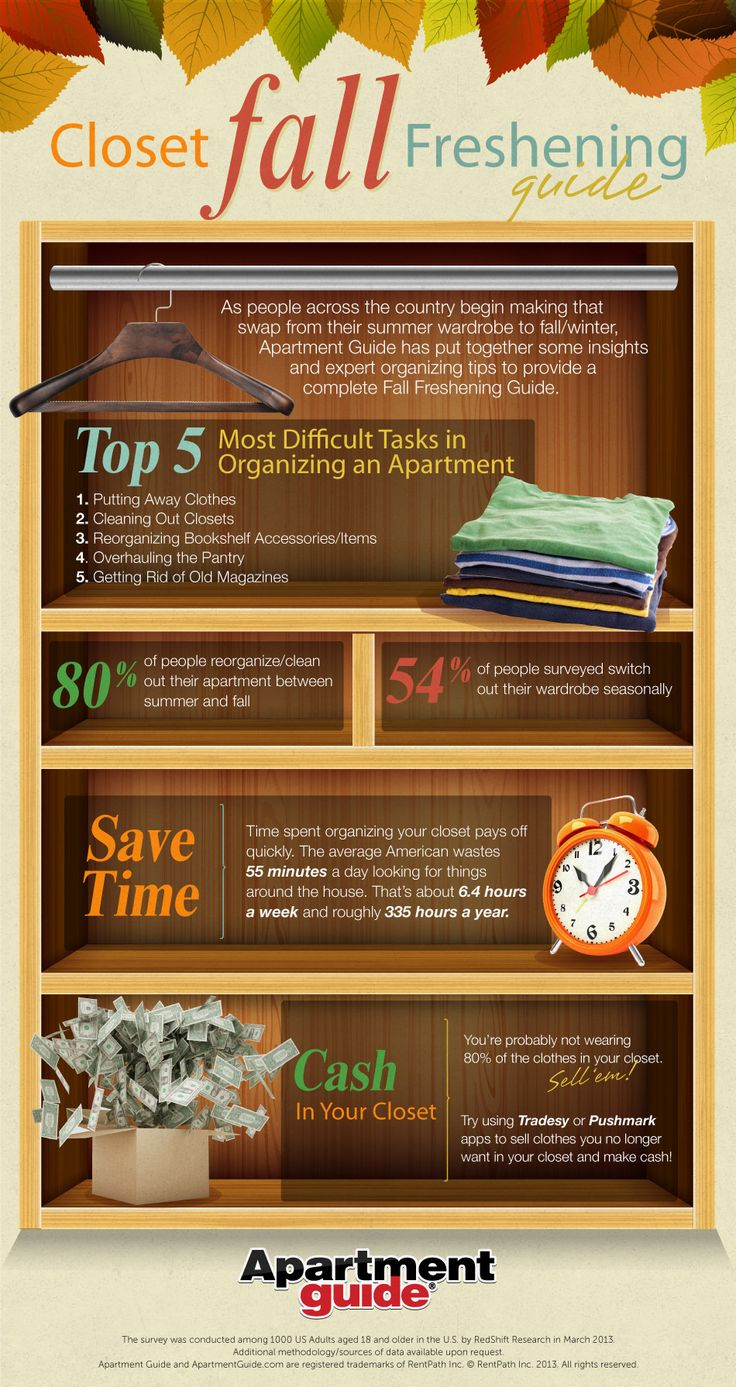 Best Apartment Guide 48 Best Apartment Guide Infographics Images On Pinterest