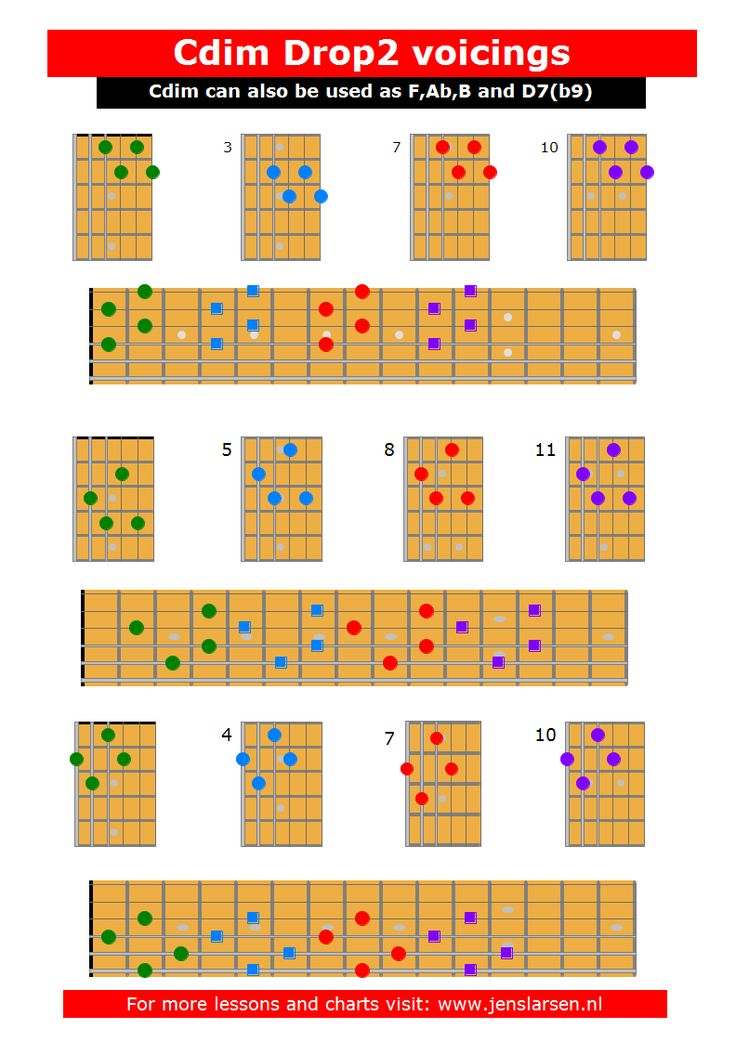 21 best Scale, chord and arpeggio charts images on Pinterest ...