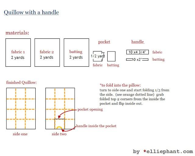 ELLIEPHANT: Quillow pattern