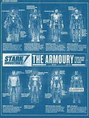 Details about 004 Blueprint - Iron Man Armor Mark I II III IV V VI VII poster…