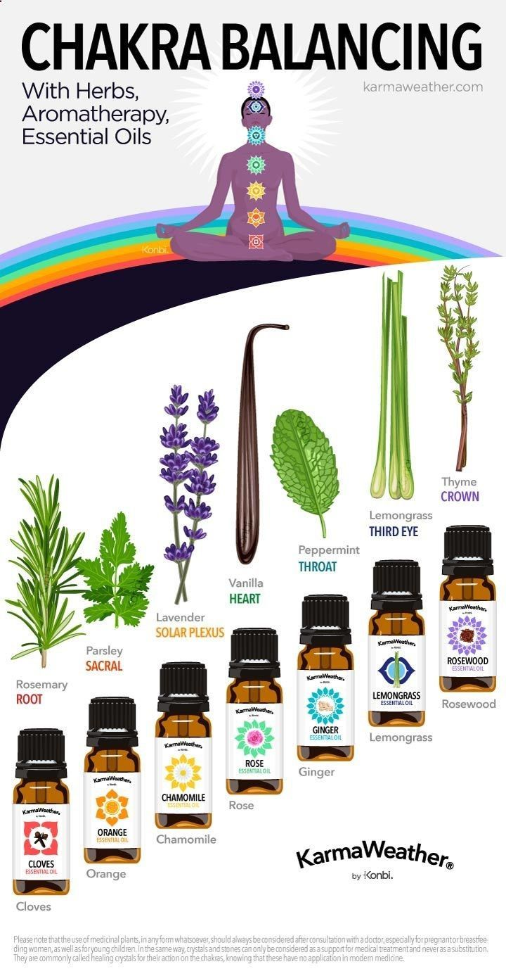 9877 Best Essential Oils Young Living Images On